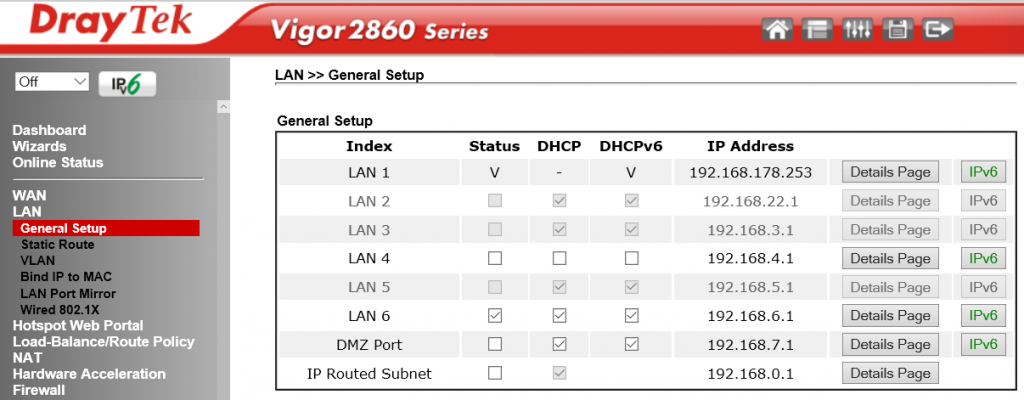 IP Kreise für VLANs