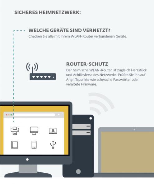 Bild 2: ESET Smart Security Premium