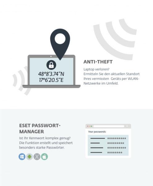 Bild 3: ESET Smart Security Premium